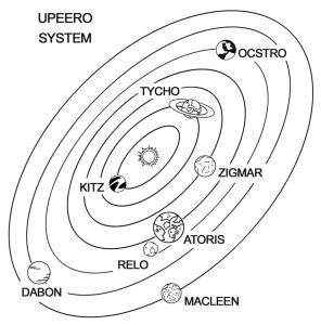 Upeero-System-Map-1009x1024